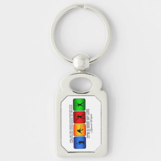 Cool Badminton It Is A Way Of Life Keychain