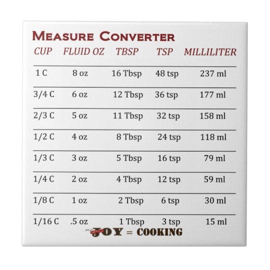 Cool Measure Converter Tile! Tile