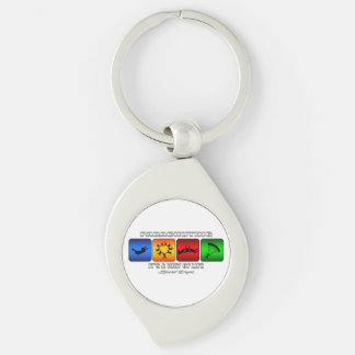 Cool Parachuting It Is A Way Of Life Keychain
