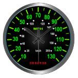 Cool Speedometer Clock