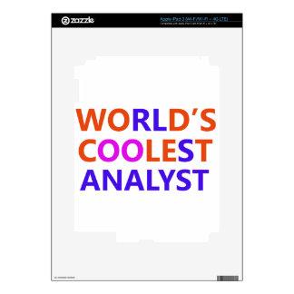 coolest analyst iPad 3 skins