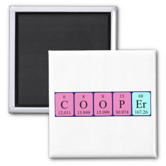 Cooper periodic table name magnet