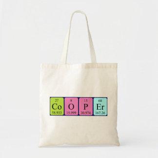 Cooper periodic table name tote bag