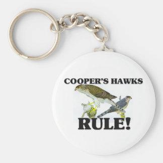 COOPER'S HAWKS Rule! Basic Round Button Keychain