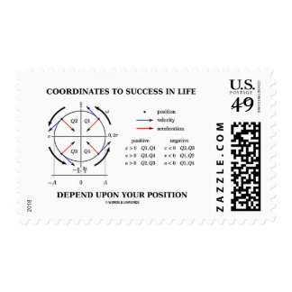 Coordinates To Success In Life Position Physics Postage