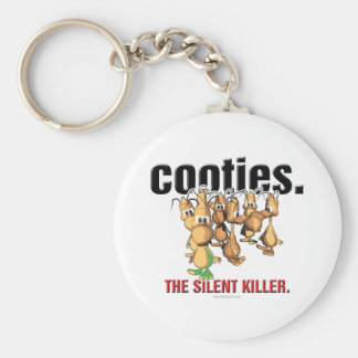 Cooties… Llavero Redondo Tipo Pin