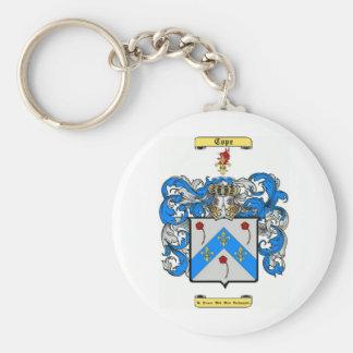 cope basic round button keychain