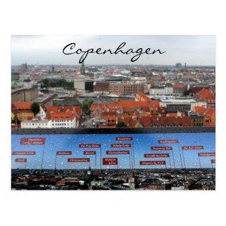 copenhagen view sign post cards