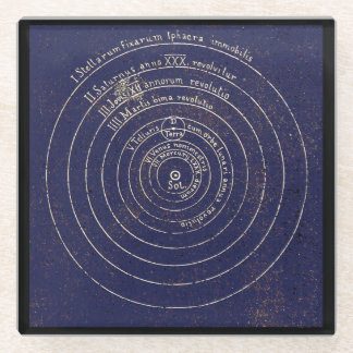 Copernican Heliocentrism Coaster