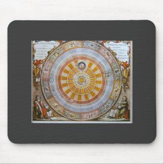 Copernican Solar System Atlas Coalestic 1660 Mouse Pad