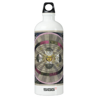 Copernican system of the Universe Aluminum Water Bottle