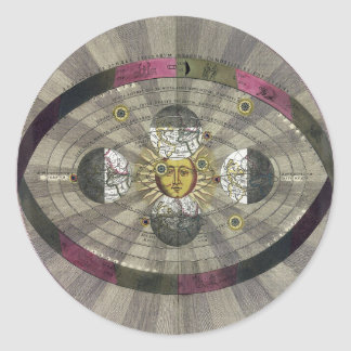 Copernican system of the Universe Classic Round Sticker