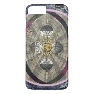 Copernican system of the Universe iPhone 8 Plus/7 Plus Case