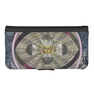 Copernican system of the Universe iPhone SE/5/5s Wallet