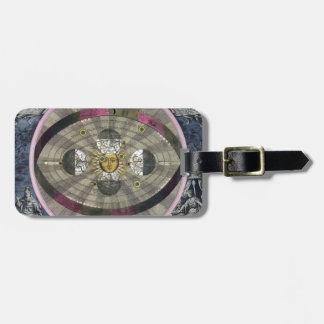 Copernican system of the Universe Luggage Tag