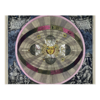 Copernican system of the Universe Postcard