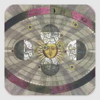 Copernican system of the Universe Square Sticker