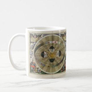 Copernican World System, Andreas Cellarius, 1661 Coffee Mug