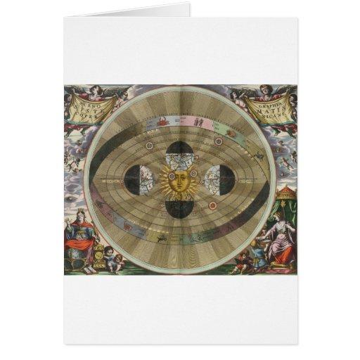 Copernicus Card