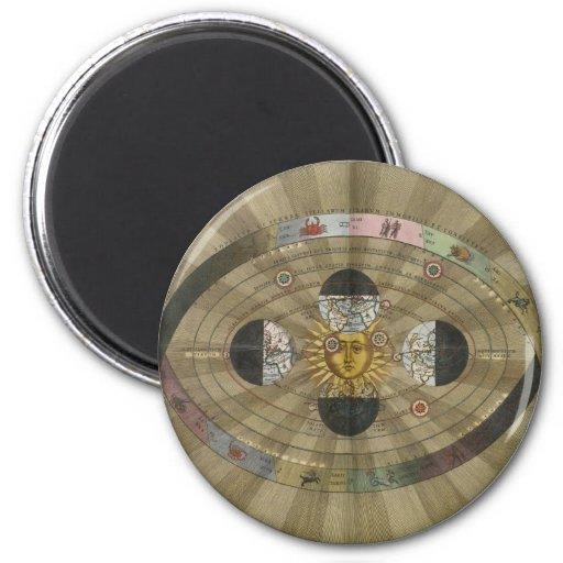 Copernicus Fridge Magnet