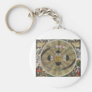 Copernicus Llavero Redondo Tipo Pin