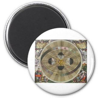 Copernicus Magnet