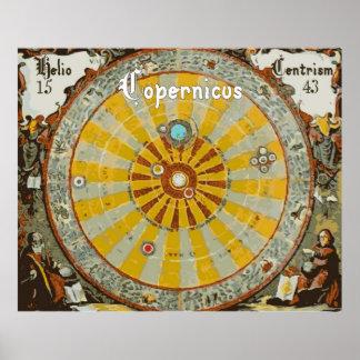 Copernicus Solar System Heliocentrism Chart