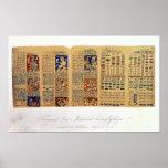 Copia de un fragmento del códice de Dresden Póster