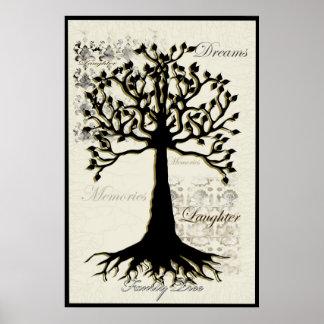 copia del árbol de familia póster