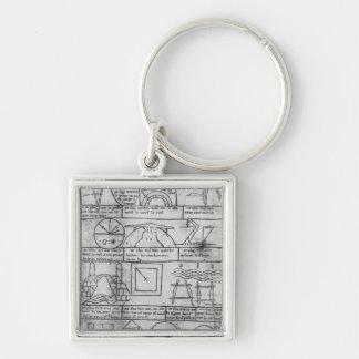 Copia del facsímil de figuras geométricas llavero cuadrado plateado