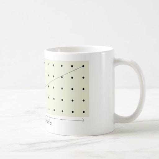Coprime Lattice of 4 and 9 Coffee Mug