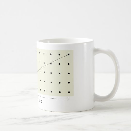 Coprime Lattice of 4 and 9 Coffee Mug