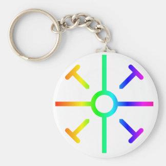 Coptic Cross Keychain