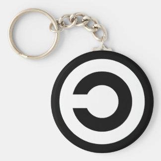 Copyleft - la información quiere estar libre llaveros personalizados
