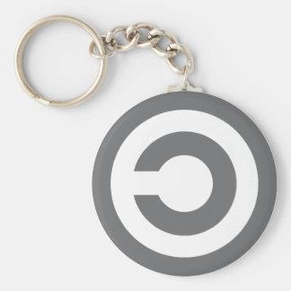 Copyleft - la información quiere estar libre llavero personalizado