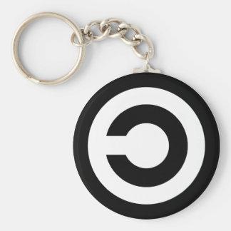 Copyleft - la información quiere estar libre llavero