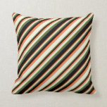 [ Thumbnail: Coral, Beige, Dark Olive Green & Black Colored Throw Pillow ]