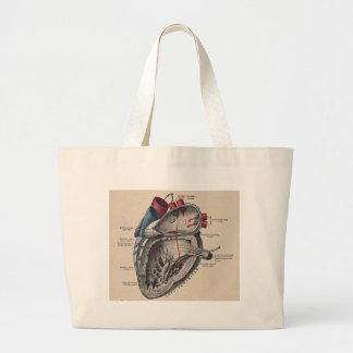 Corazón anatómico del vintage bolsa tela grande