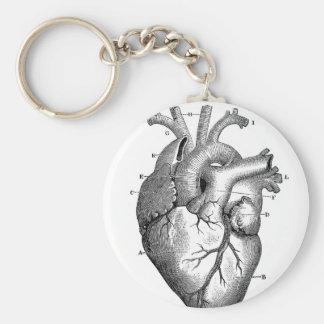 Corazón anatómico negro llavero redondo tipo pin