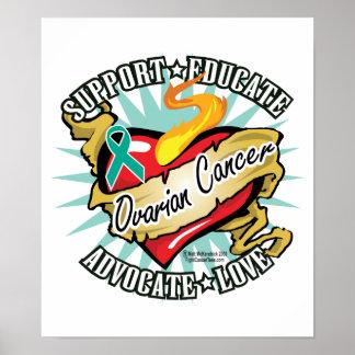 Corazón de la obra clásica del cáncer ovárico póster