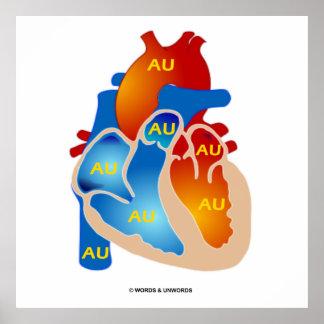 Corazón de oro AU del símbolo químico