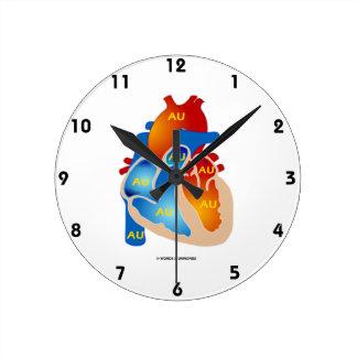 Corazón de oro (AU del símbolo químico) Reloj Redondo Mediano