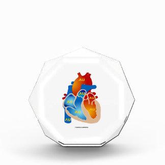 Corazón de oro (AU del símbolo químico)