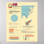 Corea del Norte Infographic Poster