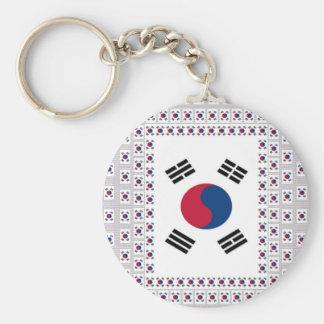 Corea del Sur del vintage Llavero Redondo Tipo Chapa