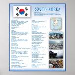 Corea del Sur Posters