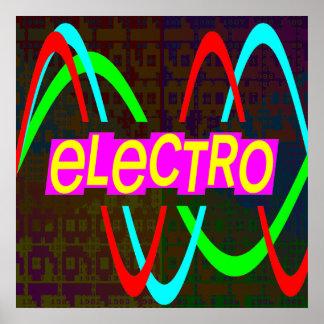 Corey Tiger 80s Vintage Electro Poster