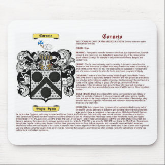 Cornejo (meaning) mouse pad