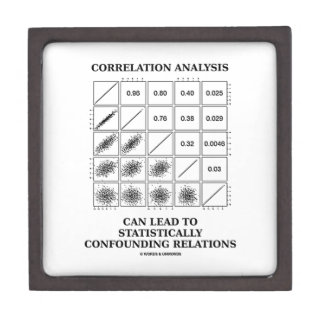 Correlation Analysis Lead Statistically Relations Jewelry Box