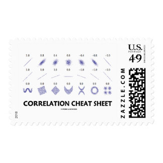 Correlation Cheat Sheet (Correlation Coefficients) Postage